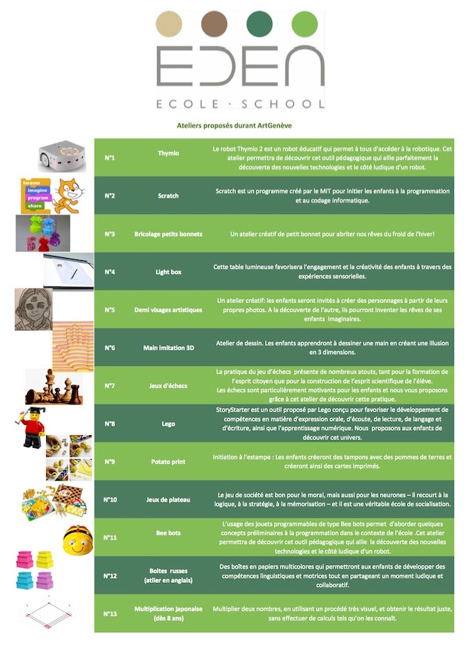 liste-ateliers-artge